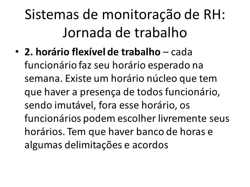 Sistemas de monitoração de RH: Jornada de trabalho 2.