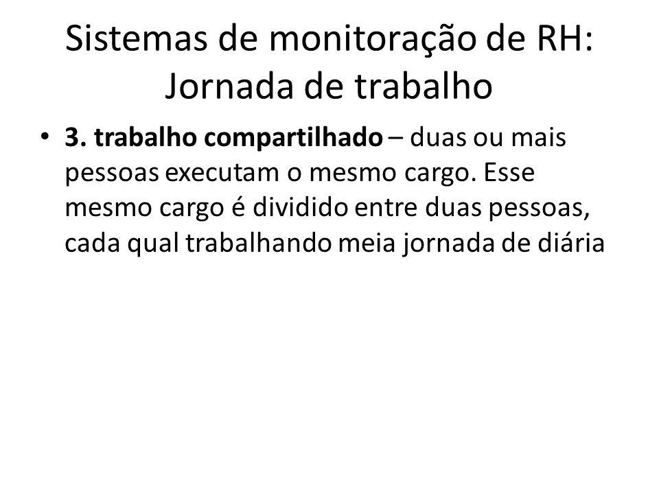 Sistemas de monitoração de RH: Jornada de trabalho 3. trabalho compartilhado – duas ou mais pessoas executam o mesmo cargo. Esse mesmo cargo é dividid