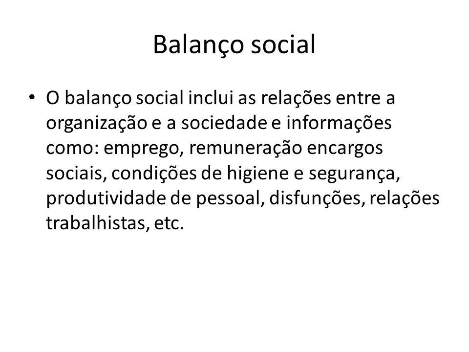 Balanço social O balanço social inclui as relações entre a organização e a sociedade e informações como: emprego, remuneração encargos sociais, condições de higiene e segurança, produtividade de pessoal, disfunções, relações trabalhistas, etc.