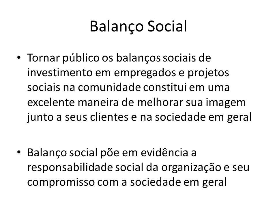 Balanço Social Tornar público os balanços sociais de investimento em empregados e projetos sociais na comunidade constitui em uma excelente maneira de melhorar sua imagem junto a seus clientes e na sociedade em geral Balanço social põe em evidência a responsabilidade social da organização e seu compromisso com a sociedade em geral