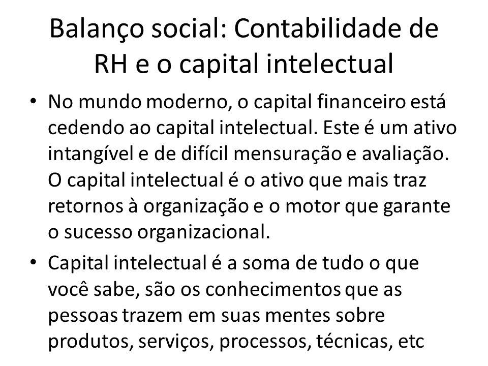 Balanço social: Contabilidade de RH e o capital intelectual No mundo moderno, o capital financeiro está cedendo ao capital intelectual. Este é um ativ