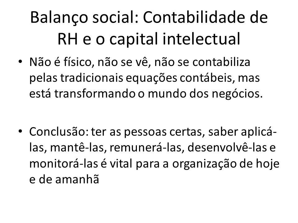 Balanço social: Contabilidade de RH e o capital intelectual Não é físico, não se vê, não se contabiliza pelas tradicionais equações contábeis, mas est