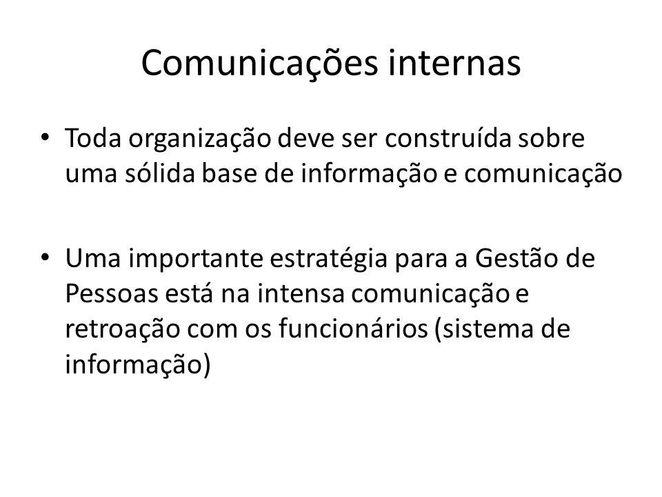 Comunicações internas Toda organização deve ser construída sobre uma sólida base de informação e comunicação Uma importante estratégia para a Gestão de Pessoas está na intensa comunicação e retroação com os funcionários (sistema de informação)