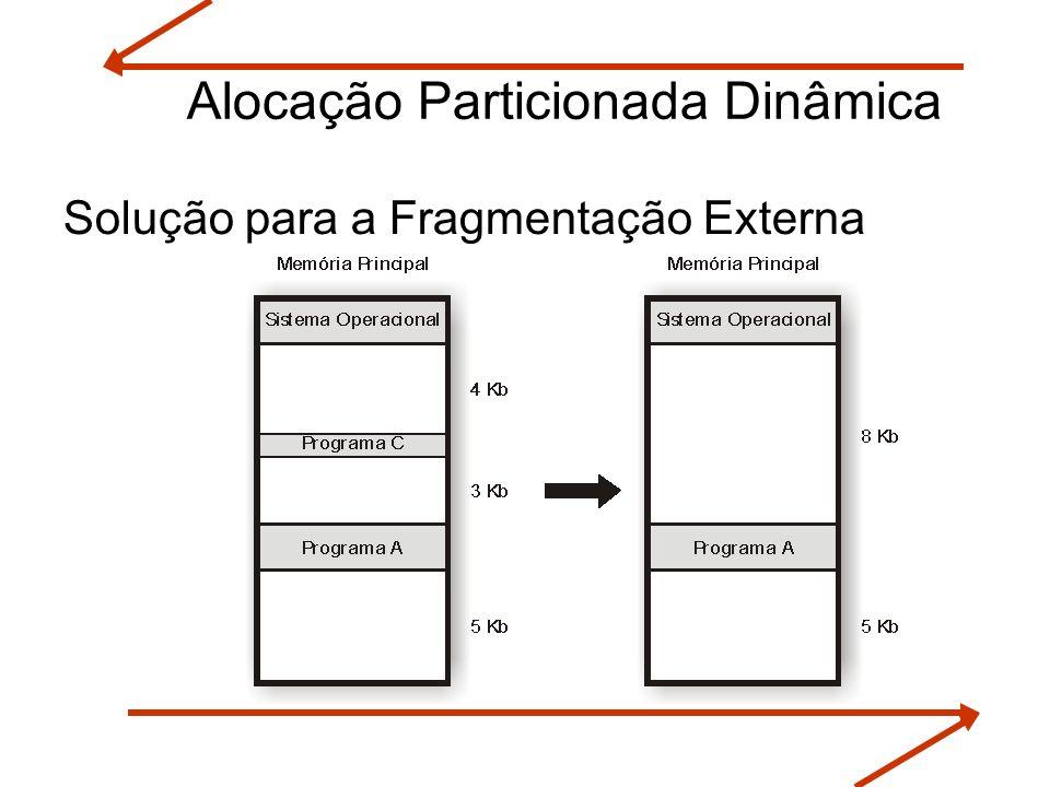Alocação Particionada Dinâmica Solução para a Fragmentação Externa