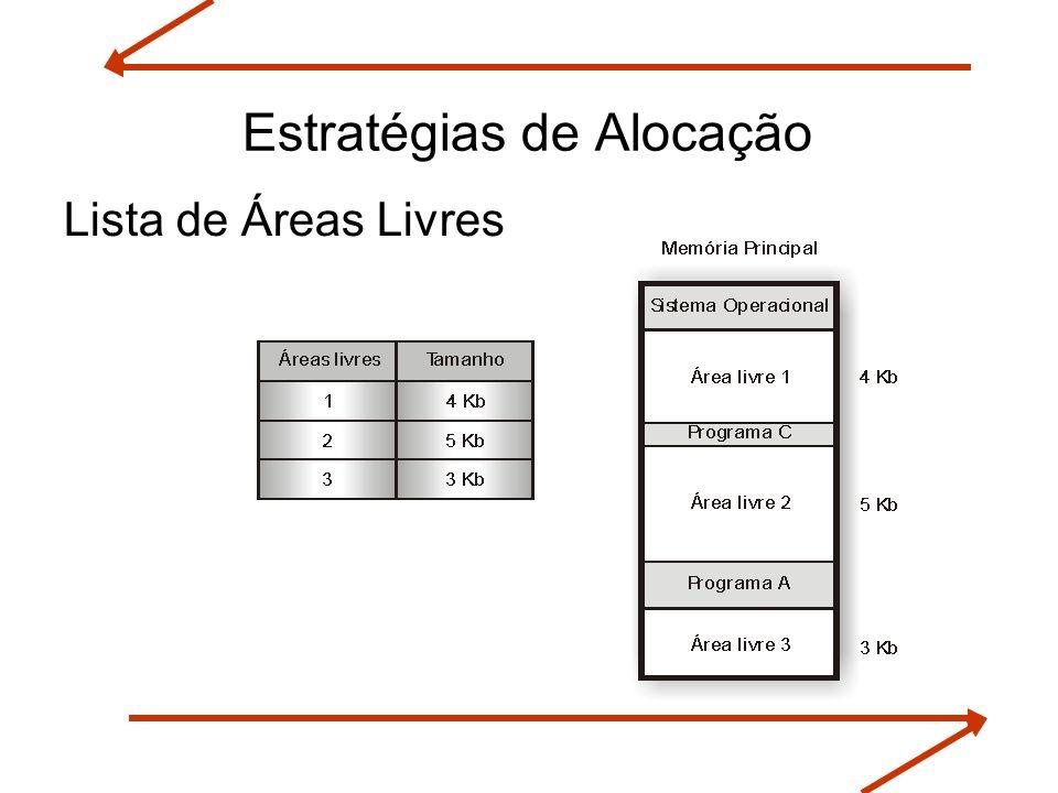 Estratégias de Alocação Lista de Áreas Livres