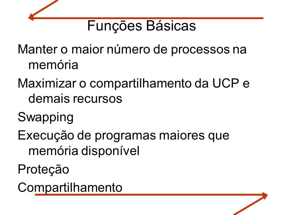 Funções Básicas Manter o maior número de processos na memória Maximizar o compartilhamento da UCP e demais recursos Swapping Execução de programas mai