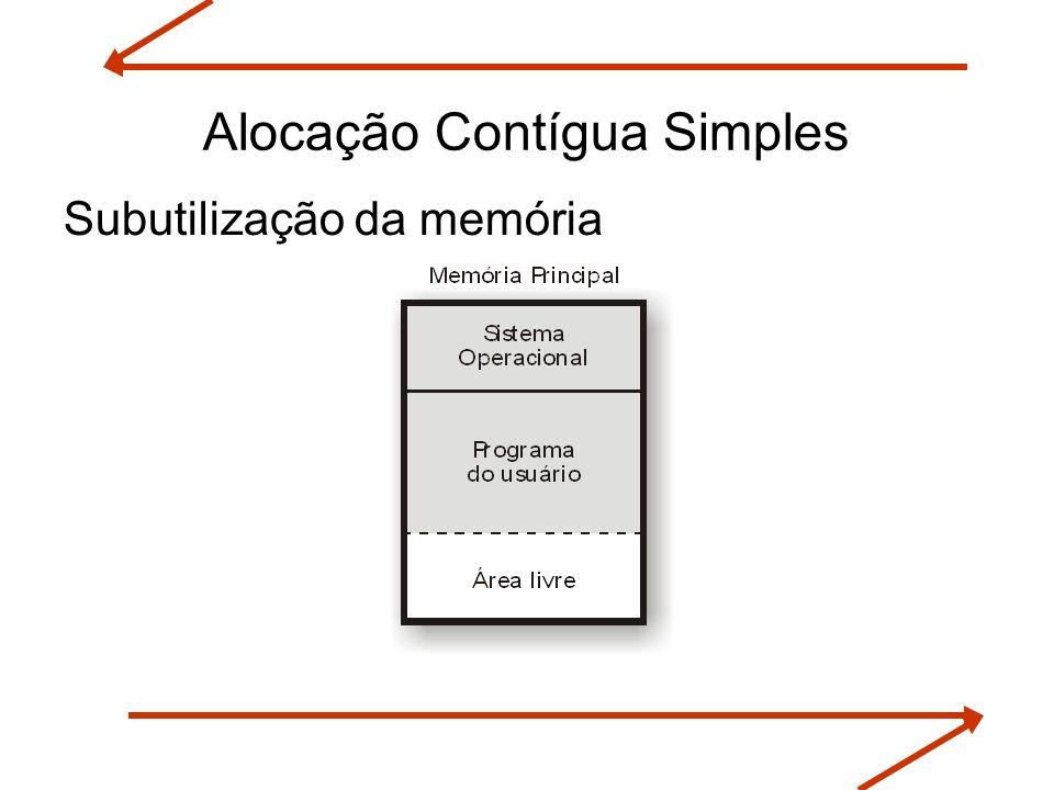 Alocação Contígua Simples Subutilização da memória