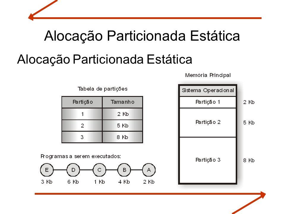 Arquitetura de Sistemas Operacionais – Machado/Maia Alocação Particionada Estática