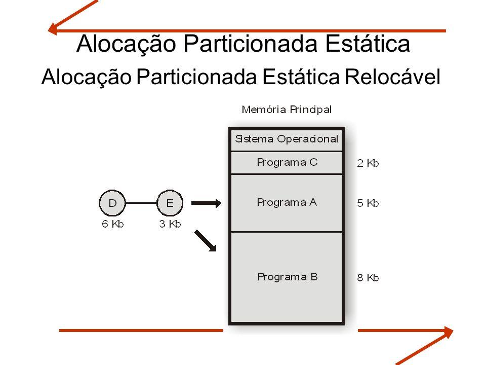 Alocação Particionada Estática Alocação Particionada Estática Relocável