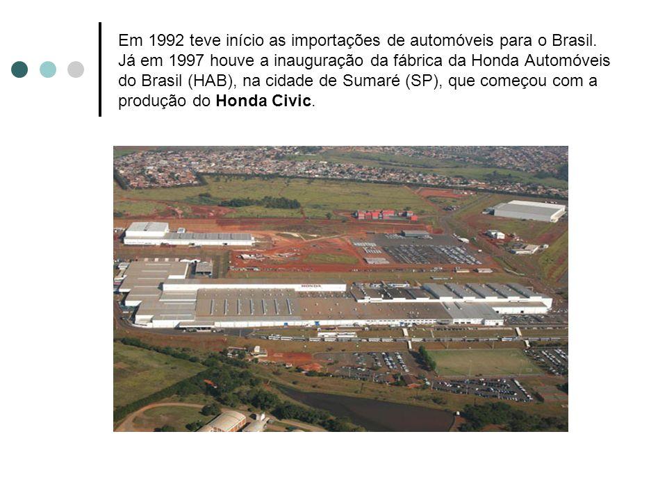 Em 1992 teve início as importações de automóveis para o Brasil. Já em 1997 houve a inauguração da fábrica da Honda Automóveis do Brasil (HAB), na cida