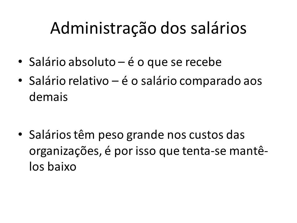 Administração dos salários Salário absoluto – é o que se recebe Salário relativo – é o salário comparado aos demais Salários têm peso grande nos custo