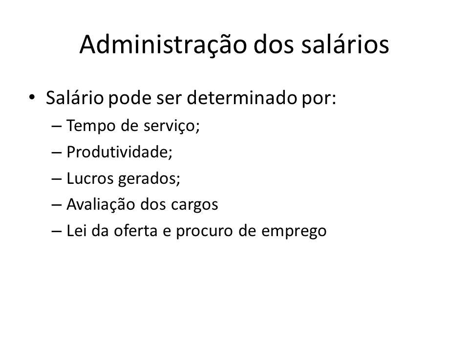 Administração dos salários Salário pode ser determinado por: – Tempo de serviço; – Produtividade; – Lucros gerados; – Avaliação dos cargos – Lei da of