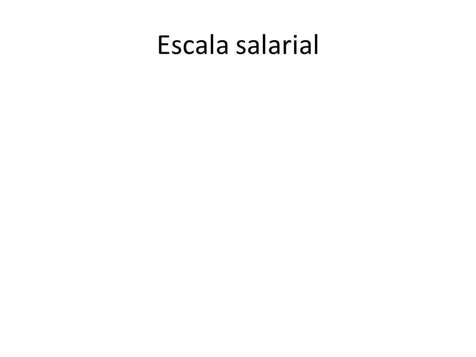 Escala salarial
