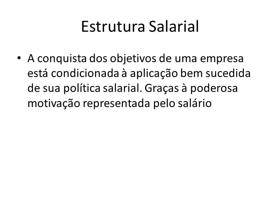 Estrutura Salarial A conquista dos objetivos de uma empresa está condicionada à aplicação bem sucedida de sua política salarial. Graças à poderosa mot
