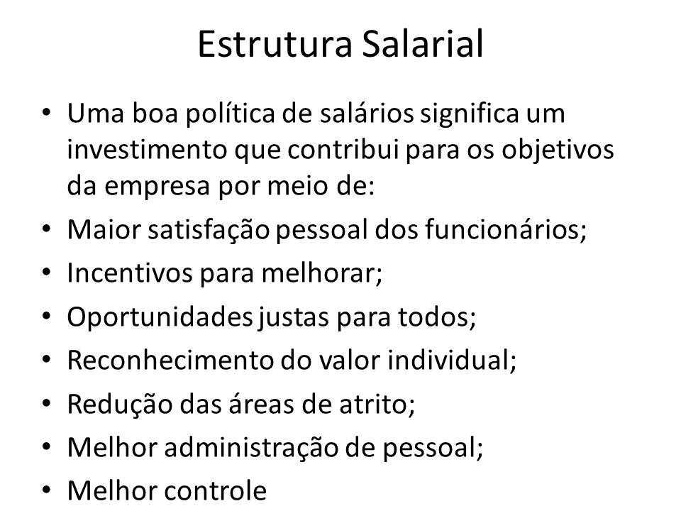 Estrutura Salarial Uma boa política de salários significa um investimento que contribui para os objetivos da empresa por meio de: Maior satisfação pes