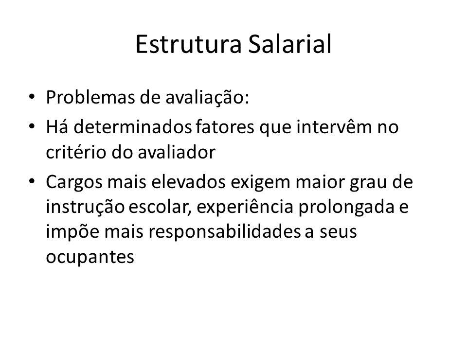 Estrutura Salarial Problemas de avaliação: Há determinados fatores que intervêm no critério do avaliador Cargos mais elevados exigem maior grau de ins