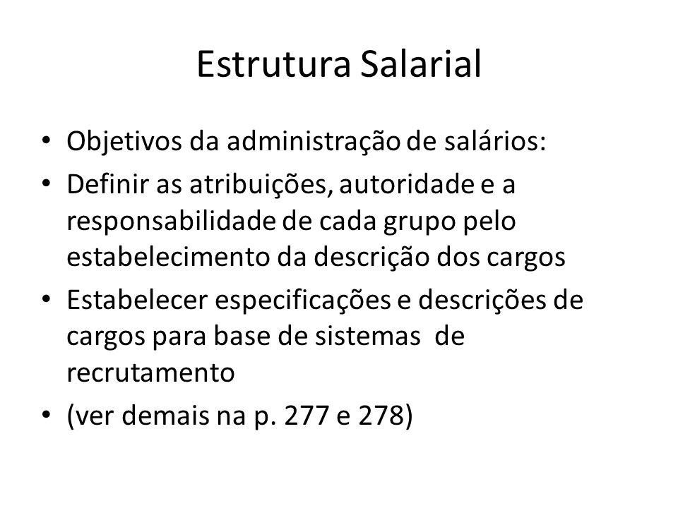 Estrutura Salarial Objetivos da administração de salários: Definir as atribuições, autoridade e a responsabilidade de cada grupo pelo estabelecimento