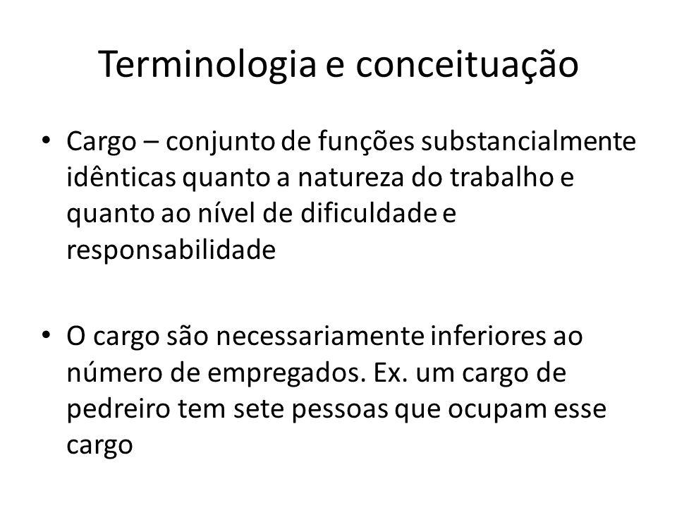 Terminologia e conceituação Cargo – conjunto de funções substancialmente idênticas quanto a natureza do trabalho e quanto ao nível de dificuldade e re