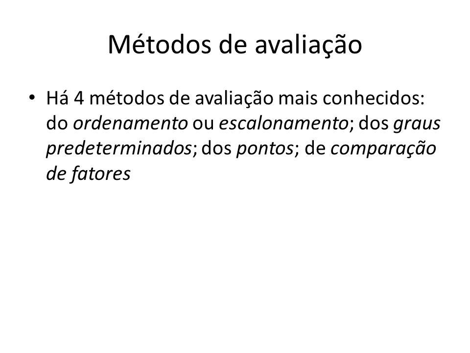 Métodos de avaliação Há 4 métodos de avaliação mais conhecidos: do ordenamento ou escalonamento; dos graus predeterminados; dos pontos; de comparação