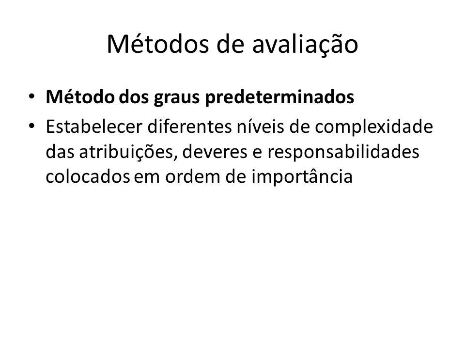 Métodos de avaliação Método dos graus predeterminados Estabelecer diferentes níveis de complexidade das atribuições, deveres e responsabilidades coloc