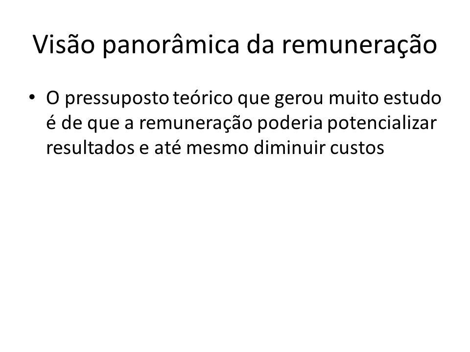 Visão panorâmica da remuneração O pressuposto teórico que gerou muito estudo é de que a remuneração poderia potencializar resultados e até mesmo dimin