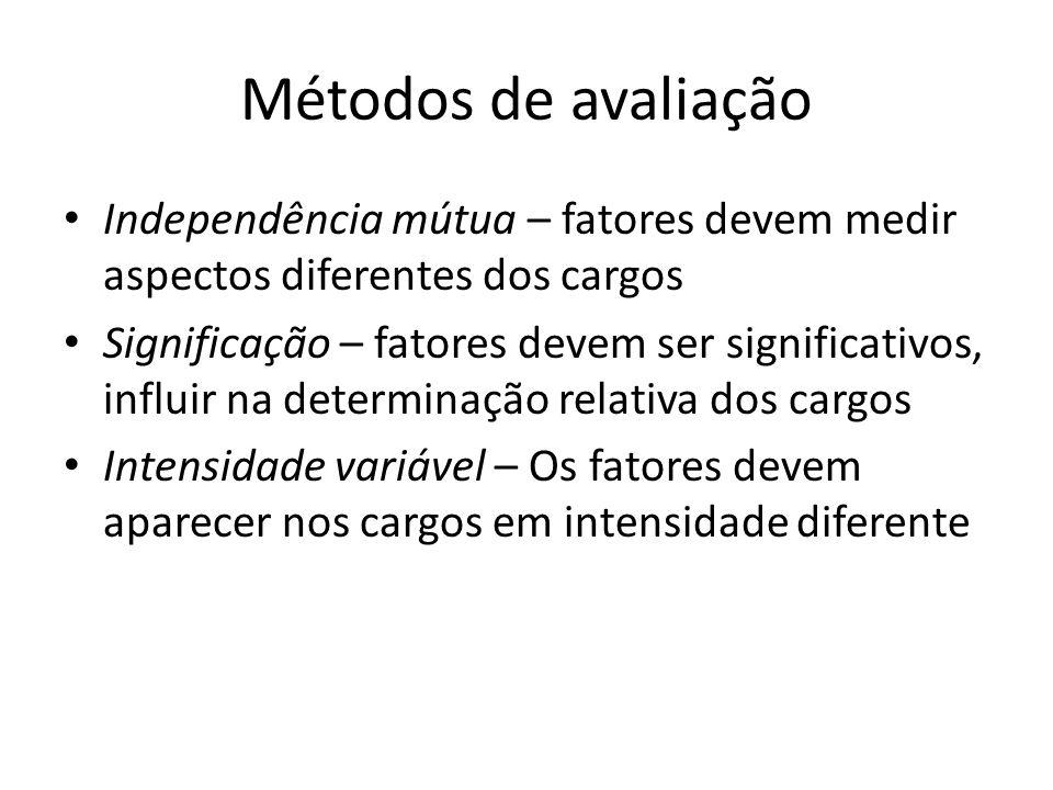 Métodos de avaliação Independência mútua – fatores devem medir aspectos diferentes dos cargos Significação – fatores devem ser significativos, influir