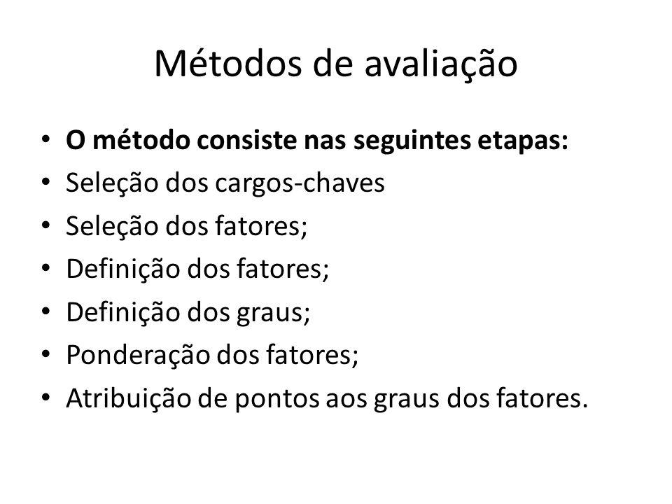 Métodos de avaliação O método consiste nas seguintes etapas: Seleção dos cargos-chaves Seleção dos fatores; Definição dos fatores; Definição dos graus
