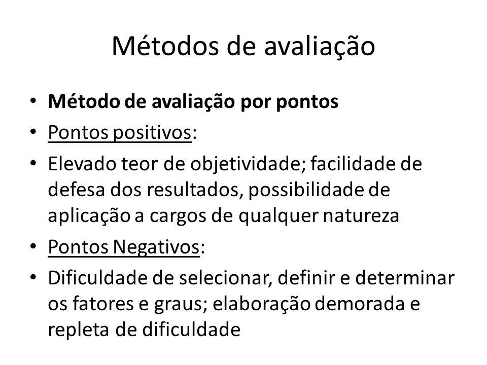 Métodos de avaliação Método de avaliação por pontos Pontos positivos: Elevado teor de objetividade; facilidade de defesa dos resultados, possibilidade