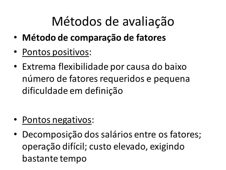 Métodos de avaliação Método de comparação de fatores Pontos positivos: Extrema flexibilidade por causa do baixo número de fatores requeridos e pequena