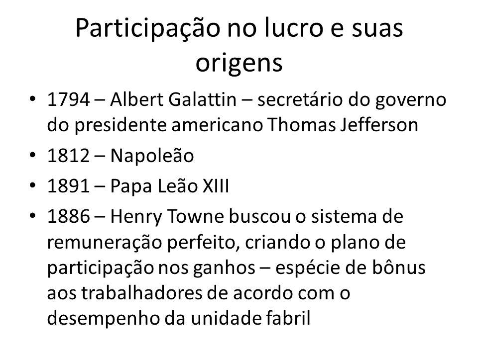Participação no lucro e suas origens 1794 – Albert Galattin – secretário do governo do presidente americano Thomas Jefferson 1812 – Napoleão 1891 – Pa