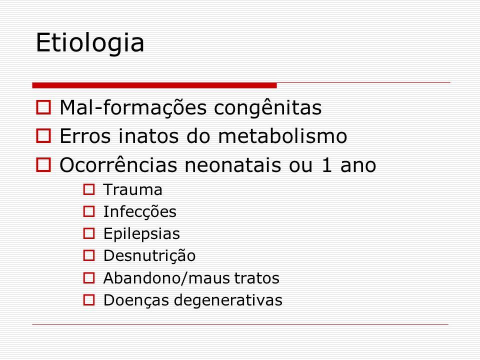 Etiologia Mal-formações congênitas Erros inatos do metabolismo Ocorrências neonatais ou 1 ano Trauma Infecções Epilepsias Desnutrição Abandono/maus tr