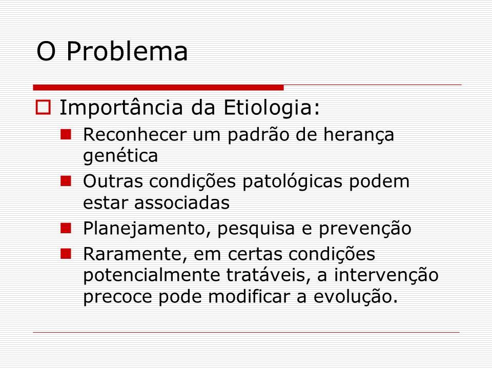 O Problema Importância da Etiologia: Reconhecer um padrão de herança genética Outras condições patológicas podem estar associadas Planejamento, pesqui