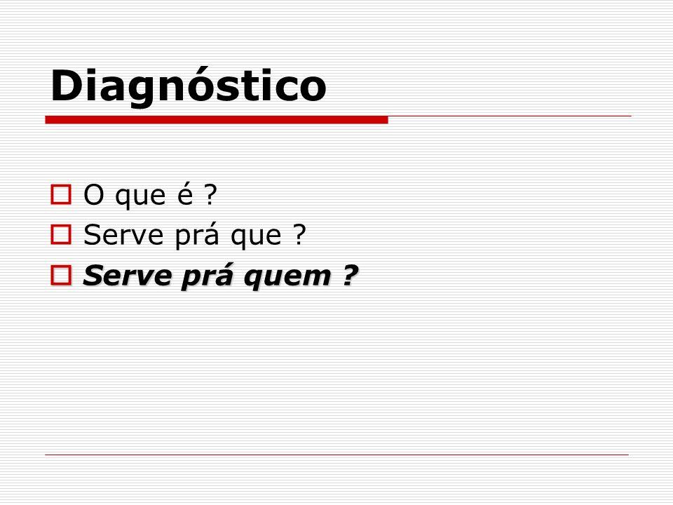Diagnóstico Sindrômico Topográfico Nosológico Etiológico Tratamento Estatísitica Tratar sempre.