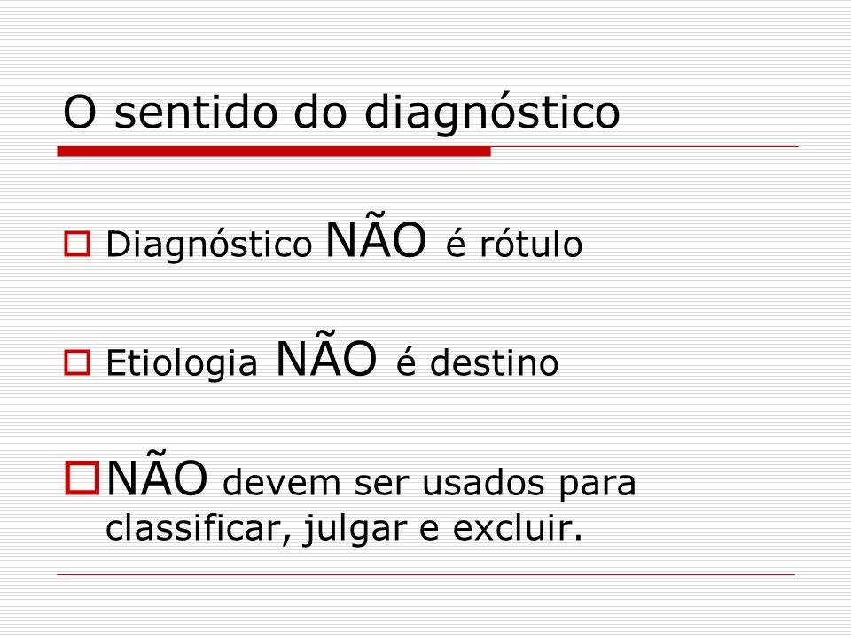 O sentido do diagnóstico Diagnóstico NÃO é rótulo Etiologia NÃO é destino NÃO devem ser usados para classificar, julgar e excluir.