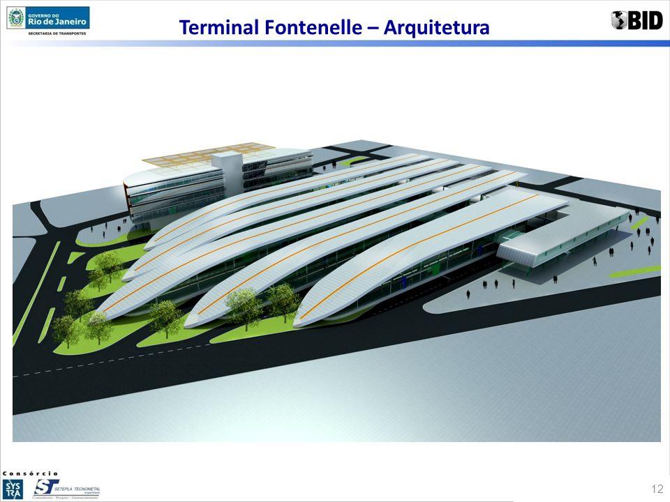 Terminal Fontenelle – Arquitetura 13