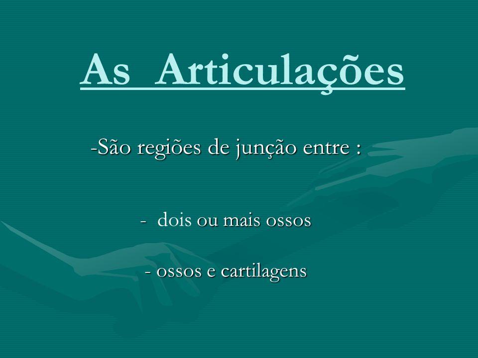 As Articulações -São regiões de junção entre : - ou mais ossos - dois ou mais ossos - ossos e cartilagens