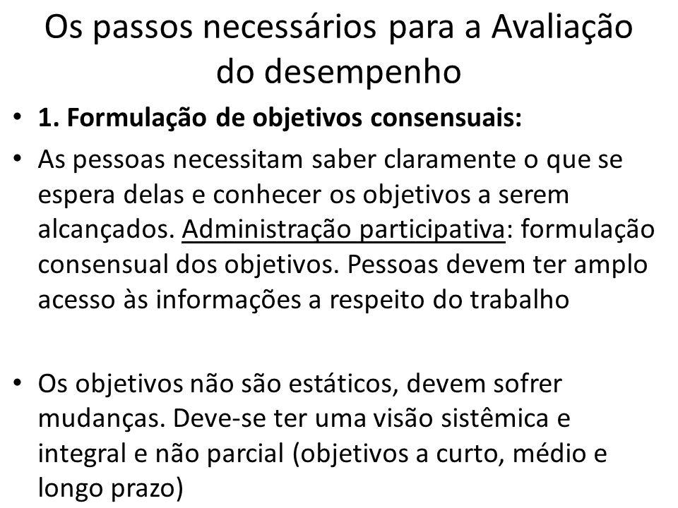 Os passos necessários para a Avaliação do desempenho 1. Formulação de objetivos consensuais: As pessoas necessitam saber claramente o que se espera de