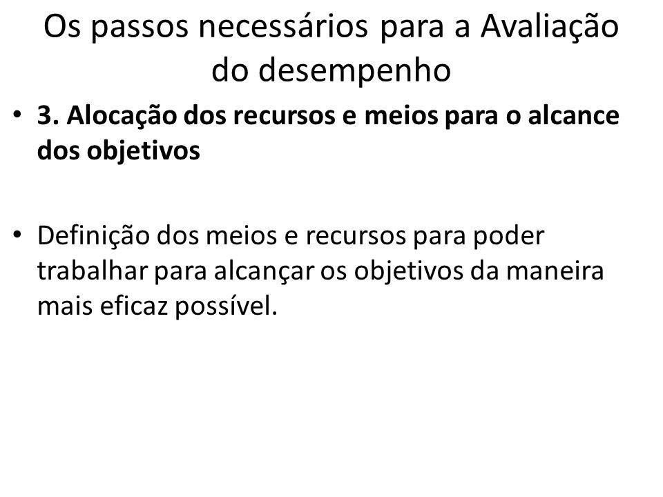 Os passos necessários para a Avaliação do desempenho 3. Alocação dos recursos e meios para o alcance dos objetivos Definição dos meios e recursos para