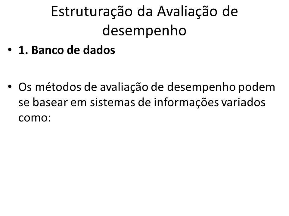 Estruturação da Avaliação de desempenho A.