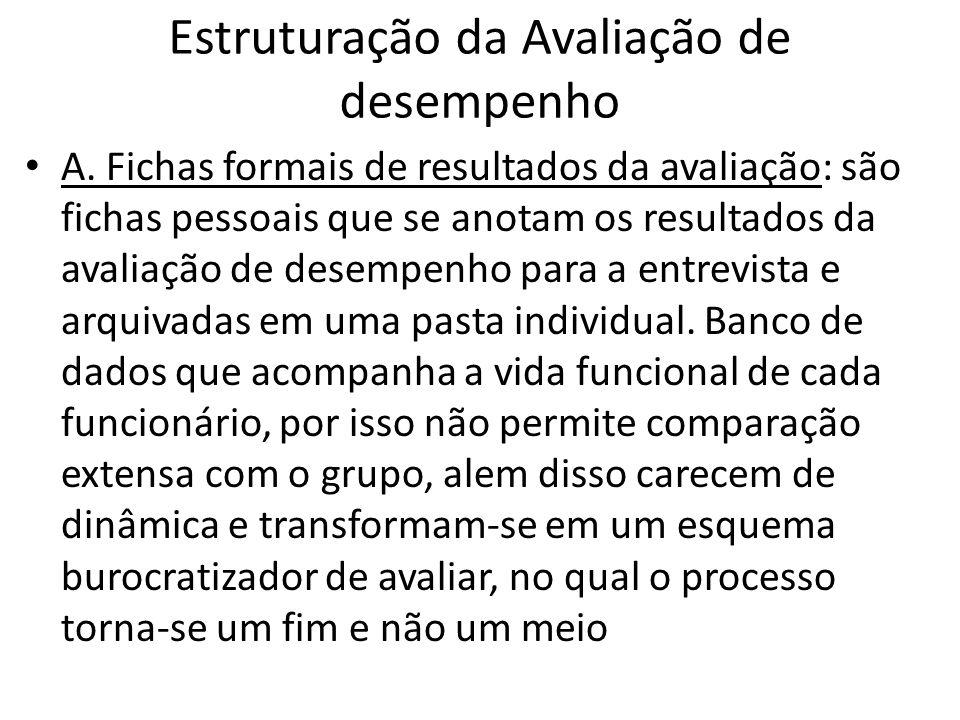 Os passos necessários para a Avaliação do desempenho 1.