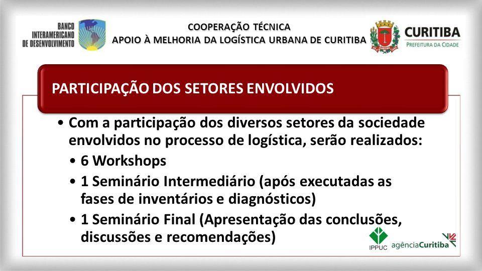 Com a participação dos diversos setores da sociedade envolvidos no processo de logística, serão realizados: 6 Workshops 1 Seminário Intermediário (apó