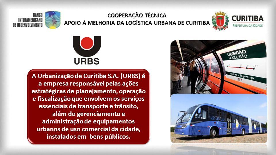 A Urbanização de Curitiba S.A. (URBS) é a empresa responsável pelas ações estratégicas de planejamento, operação e fiscalização que envolvem os serviç