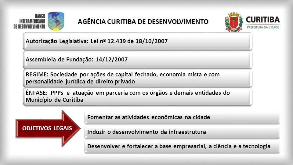Autorização Legislativa: Lei nº 12.439 de 18/10/2007Assembleia de Fundação: 14/12/2007 REGIME: Sociedade por ações de capital fechado, economia mista