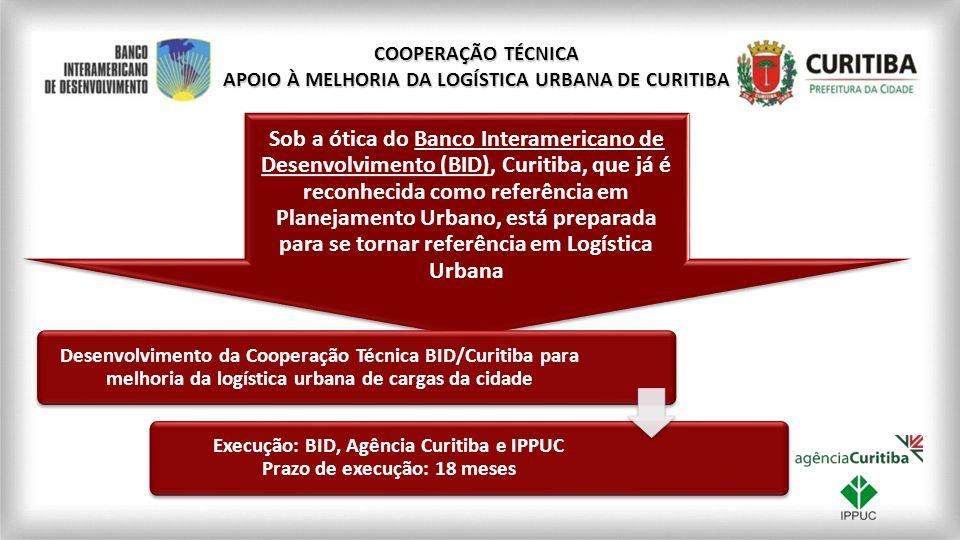 Sob a ótica do Banco Interamericano de Desenvolvimento (BID), Curitiba, que já é reconhecida como referência em Planejamento Urbano, está preparada pa