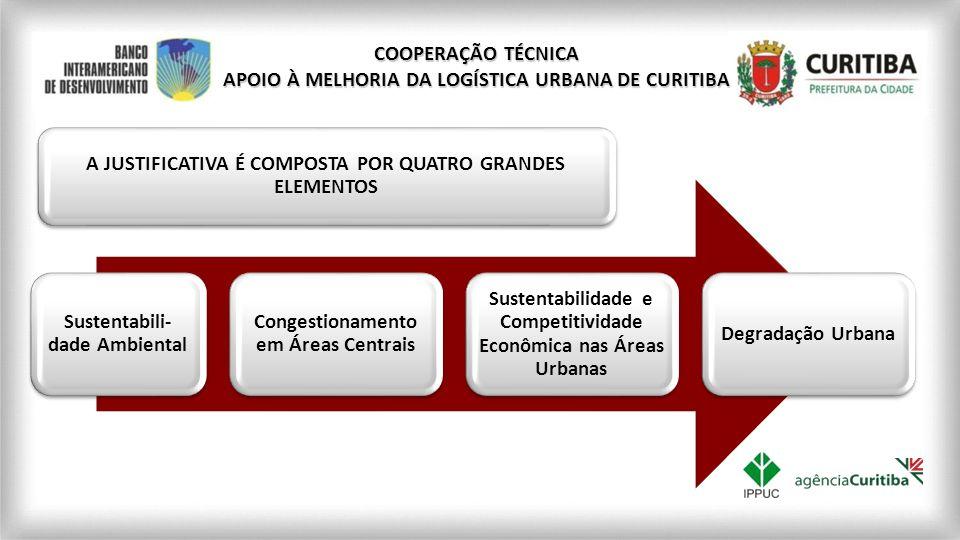Sustentabili- dade Ambiental Congestionamento em Áreas Centrais Sustentabilidade e Competitividade Econômica nas Áreas Urbanas Degradação Urbana COOPE