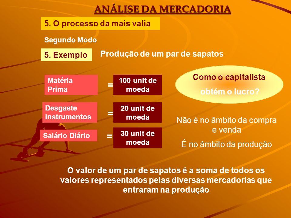 ANÁLISE DA MERCADORIA Segundo Modo 5. Exemplo Produção de um par de sapatos 100 unit de moeda Matéria Prima = Desgaste Instrumentos Salário Diário Com
