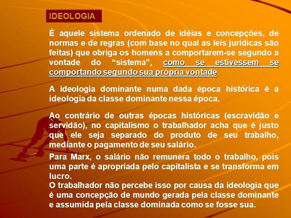 IDEOLOGIA como se estivessem se comportando segundo sua própria vontade É aquele sistema ordenado de idéias e concepções, de normas e de regras (com b