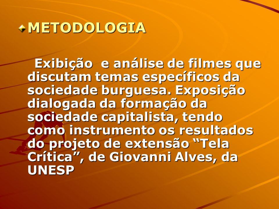 METODOLOGIA Exibição e análise de filmes que discutam temas específicos da sociedade burguesa. Exposição dialogada da formação da sociedade capitalist