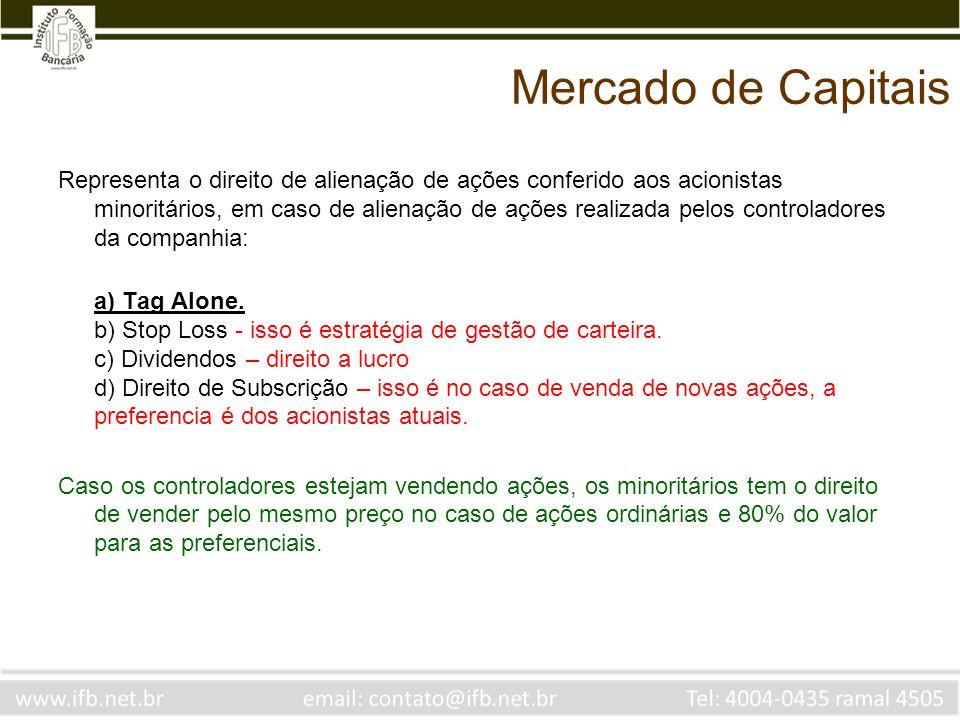 Mercado de Capitais Representa o direito de alienação de ações conferido aos acionistas minoritários, em caso de alienação de ações realizada pelos co