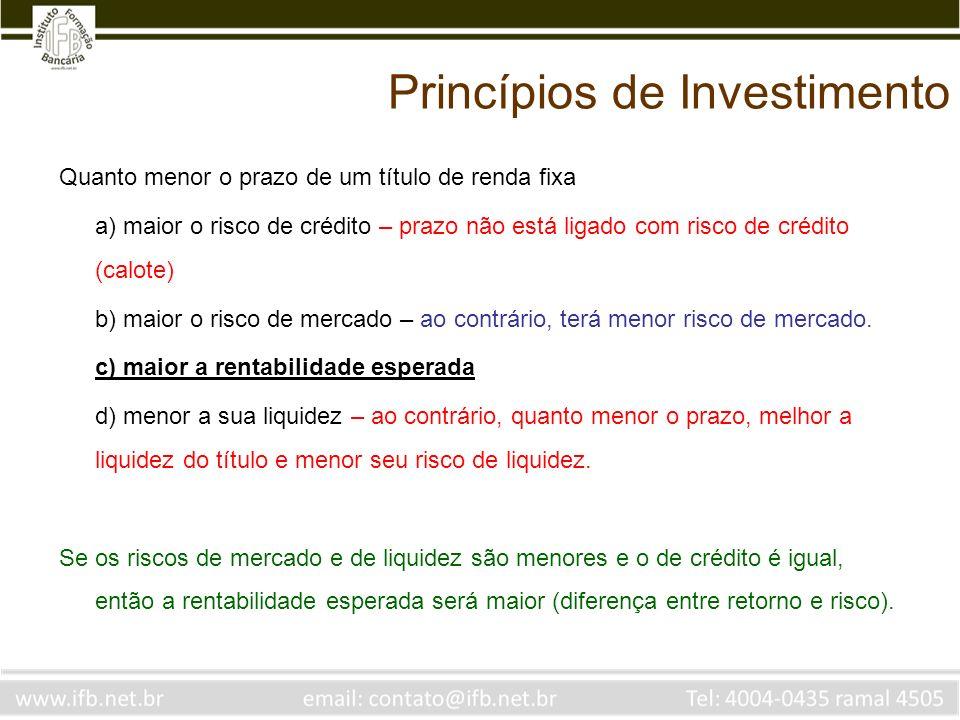 Princípios de Investimento Quanto menor o prazo de um título de renda fixa a) maior o risco de crédito – prazo não está ligado com risco de crédito (c